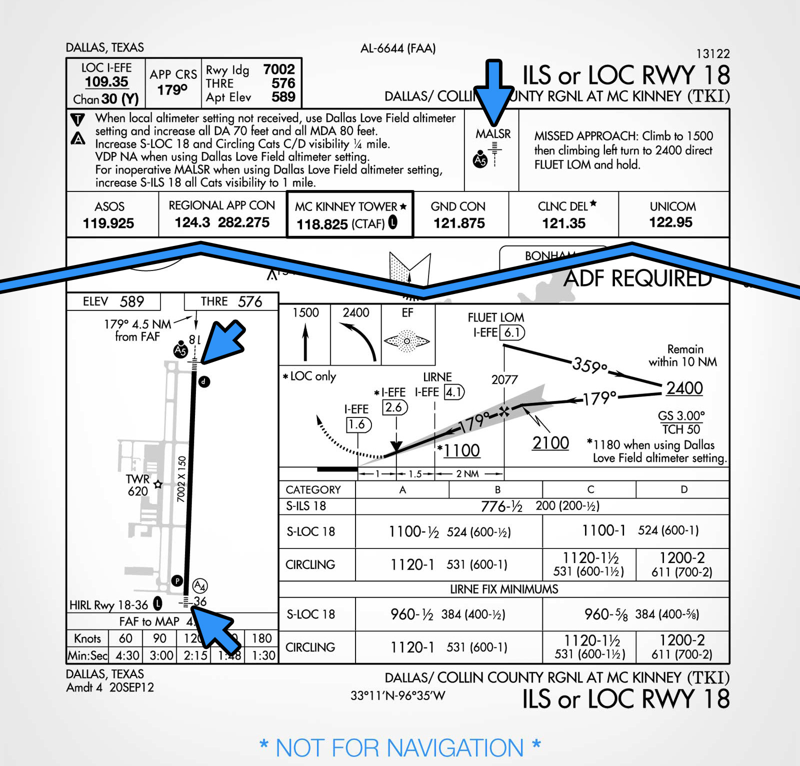 When Can You Go Below Minimums On An Instrument Approach Boldmethod - Airport lighting diagram