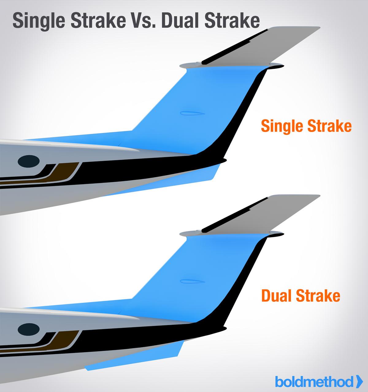 Epic King Air Raisbecks Dual Aft Body Strakes Boldmethod