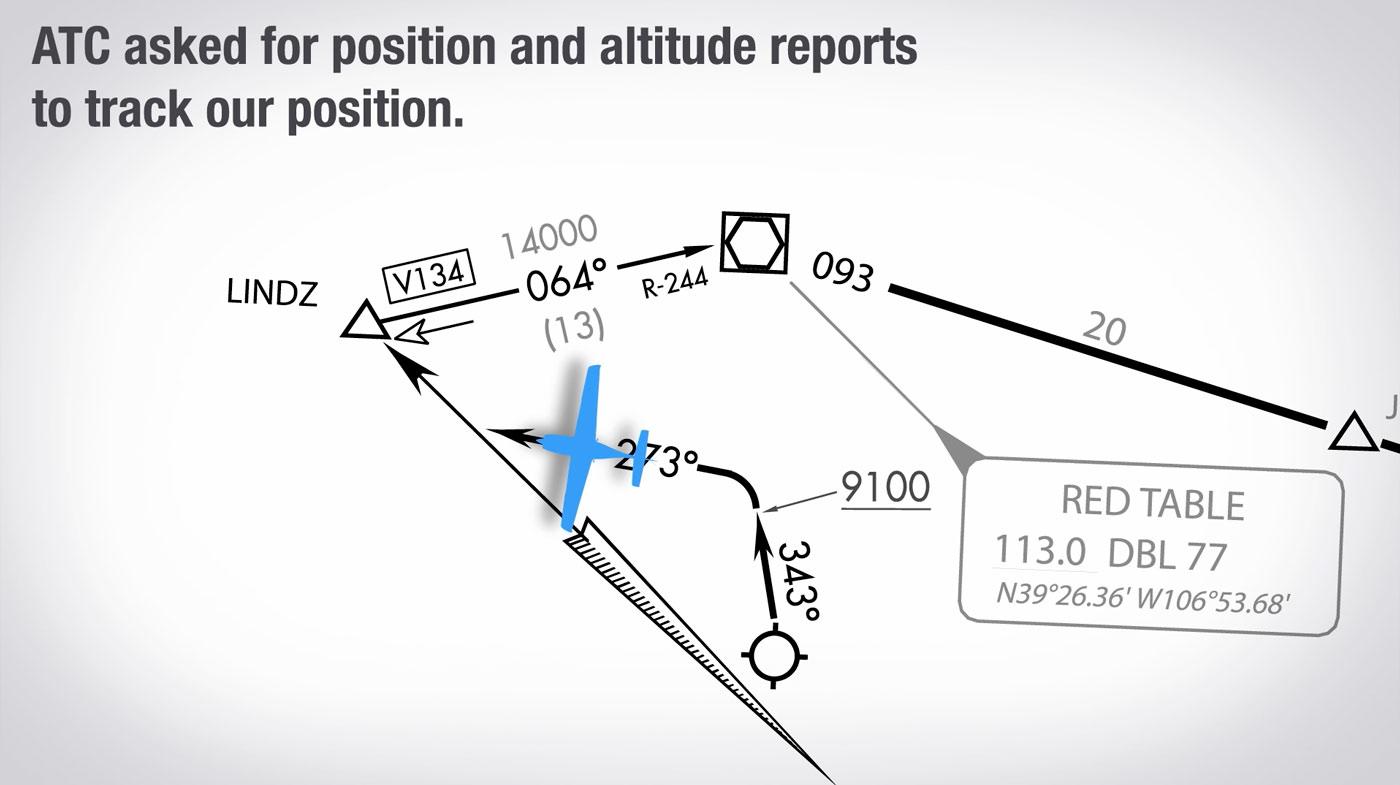Flying IFR From Aspen Without ATC Radar | Boldmethod