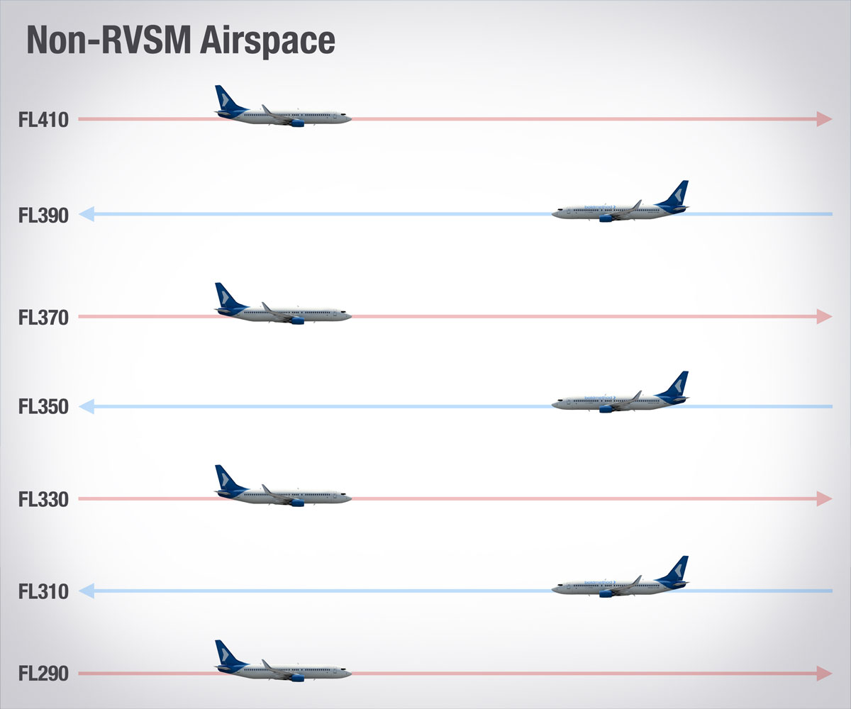 non-rvsm-airspace
