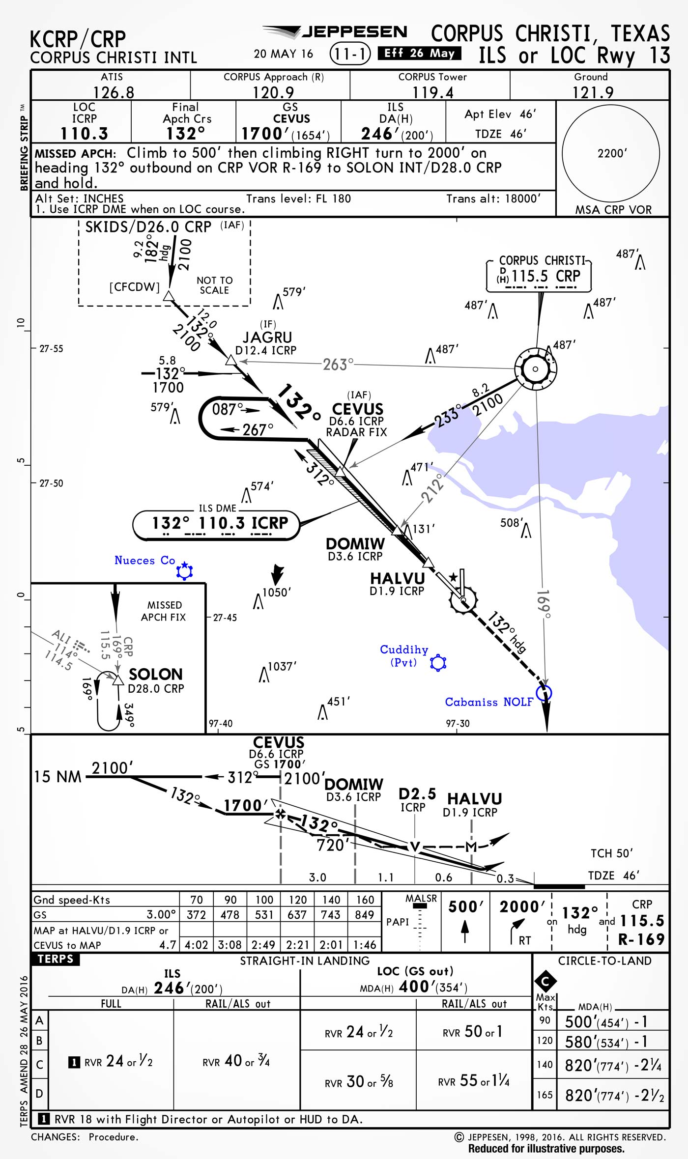 how to fly an ils approach