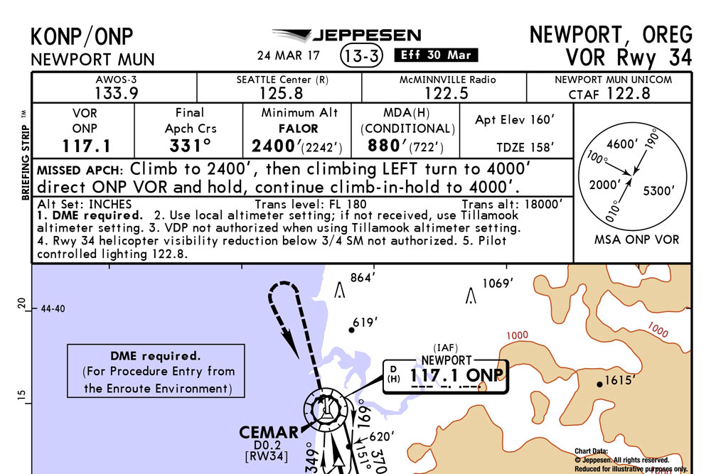 How to Brief a Jeppesen Approach Chart