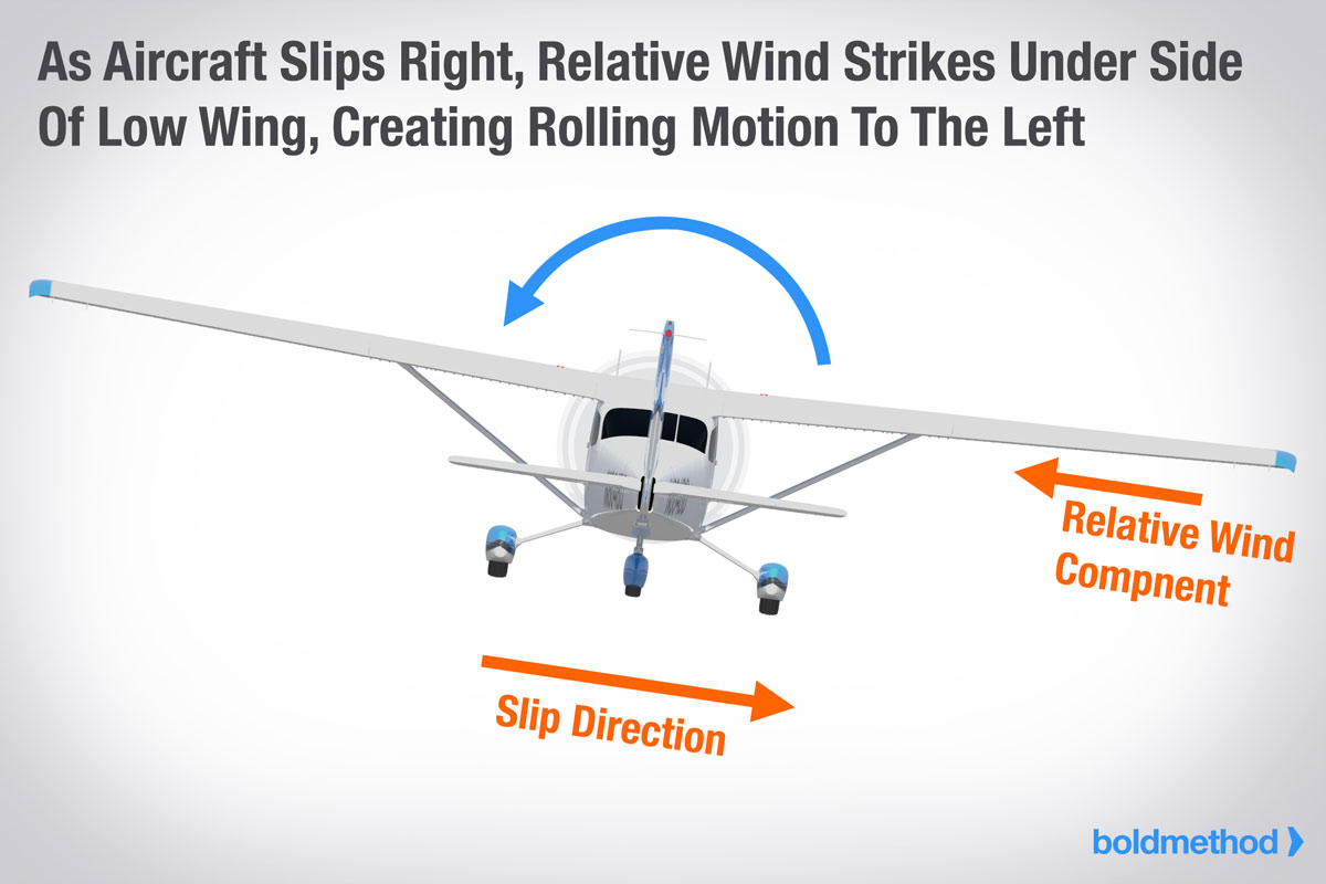 how dihedral keeps your wings level boldmethod
