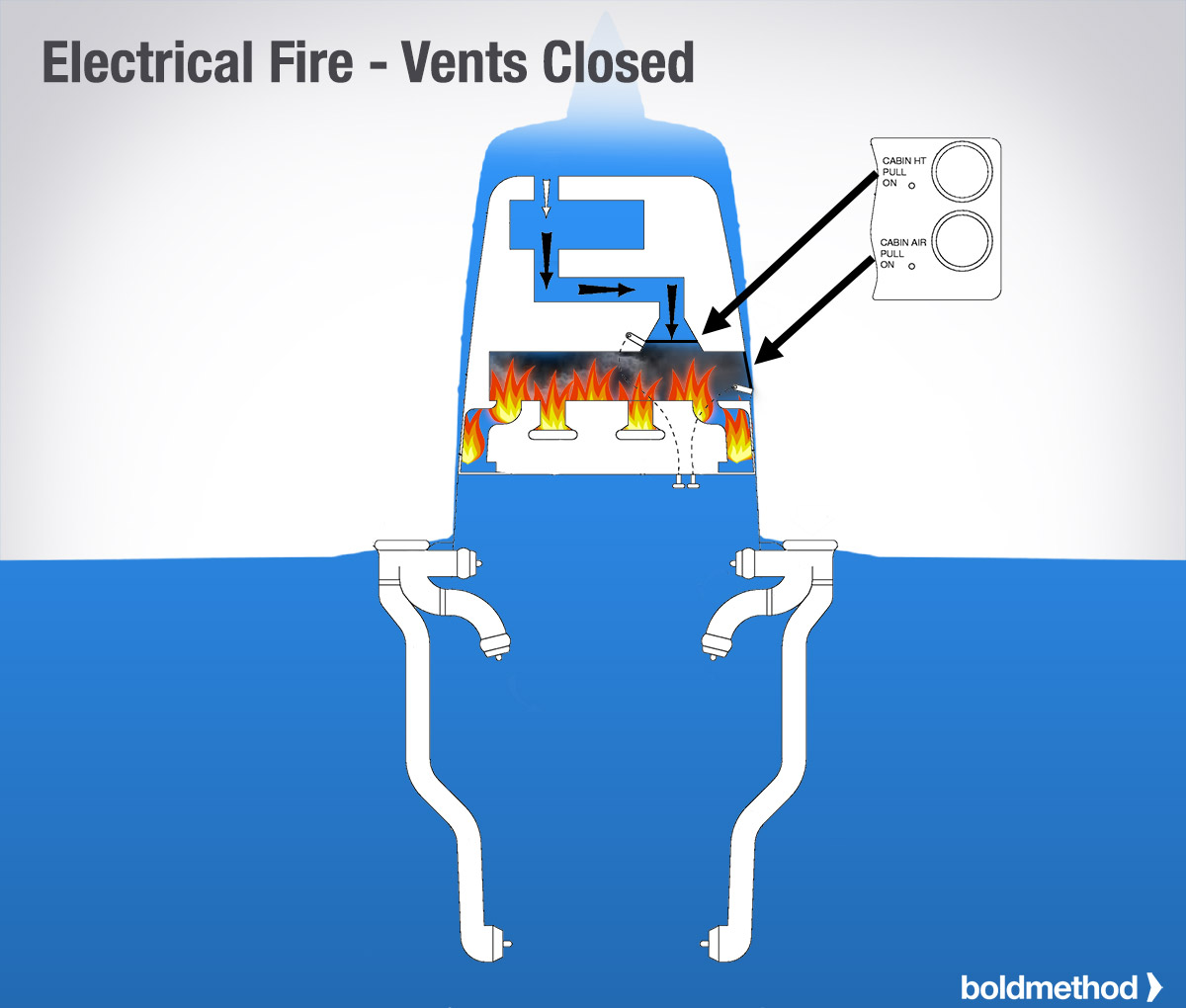 goettl wiring diagrams troubleshooting diagrams wiring diagram   elsalvadorla Broan Heat Pump Parts Goettl Heat Pump Service Manual