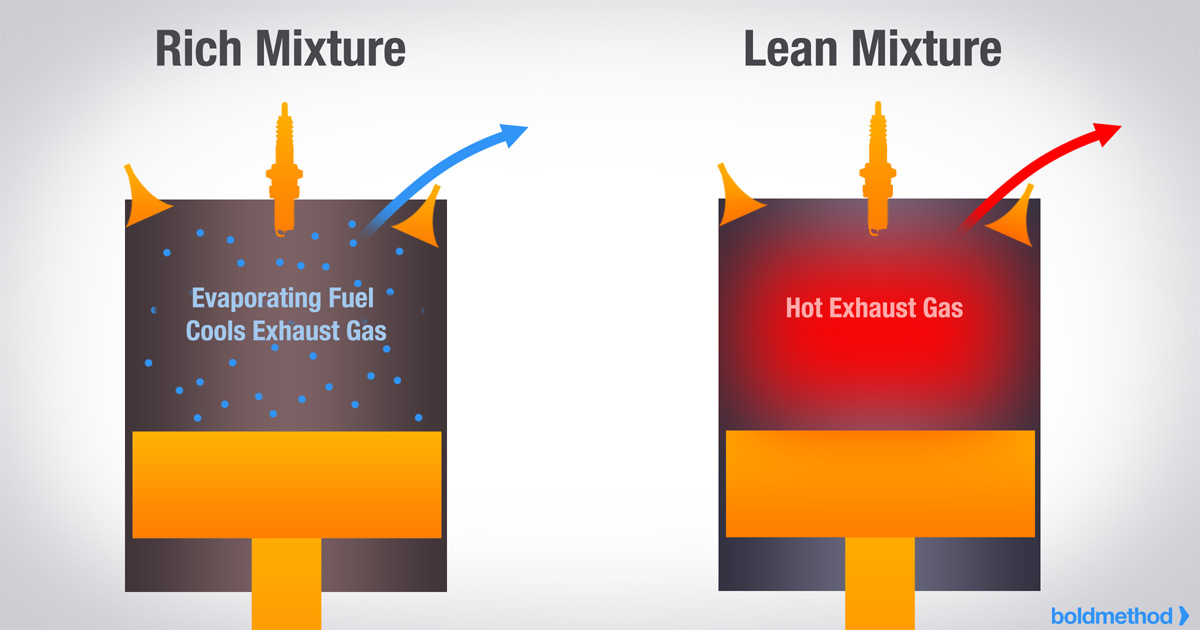 What's The Best Leaning Option For Your Engine?