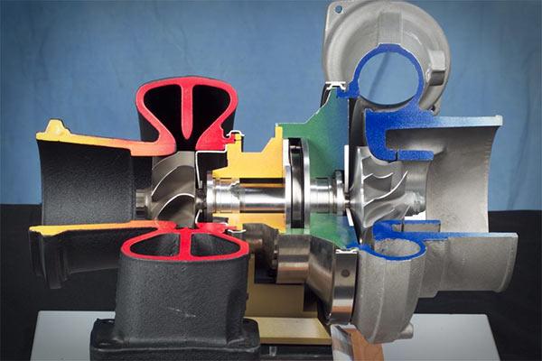 How A Turbocharger Works | Boldmethod