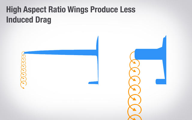 How Does Aspect Ratio Affect Your Wing? | Boldmethod
