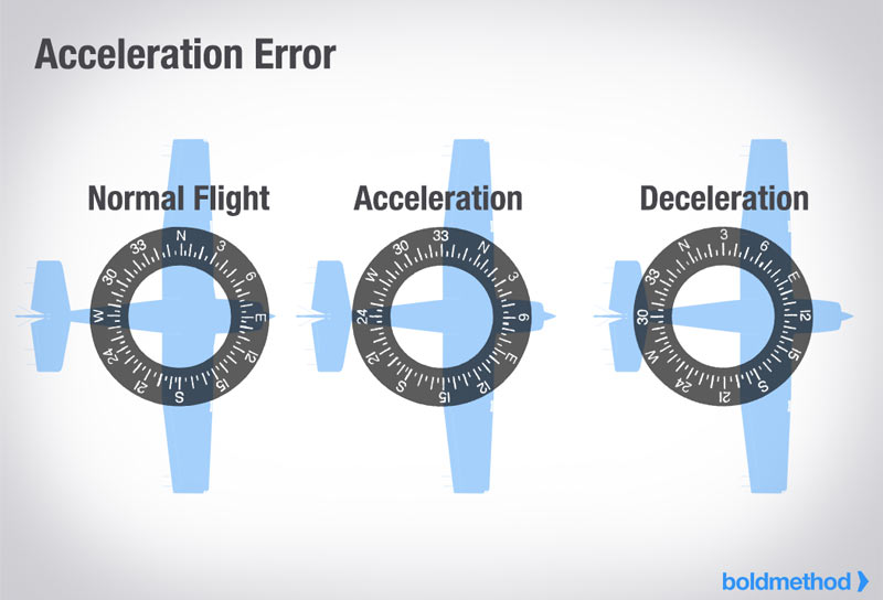 If You're A Pilot, This Is What You Need To Know About Your