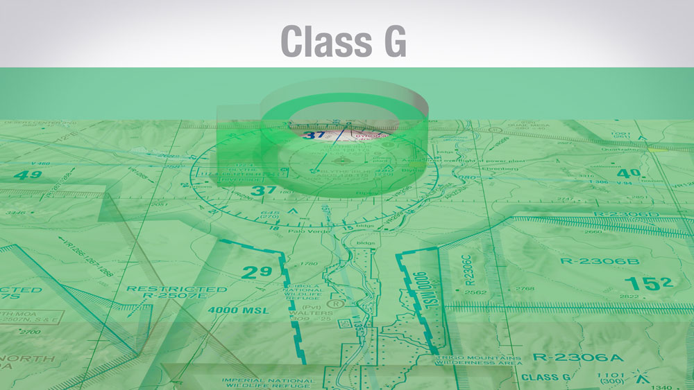This Is How Class G Airspace Works   Boldmethod