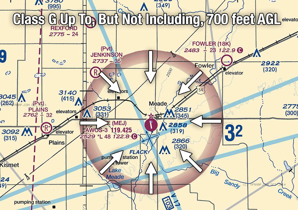 This Is How Class G Airspace Works Boldmethod There Any Sort Of Diagram Or Picture That Depicts The Twin Turbo Air 1v2