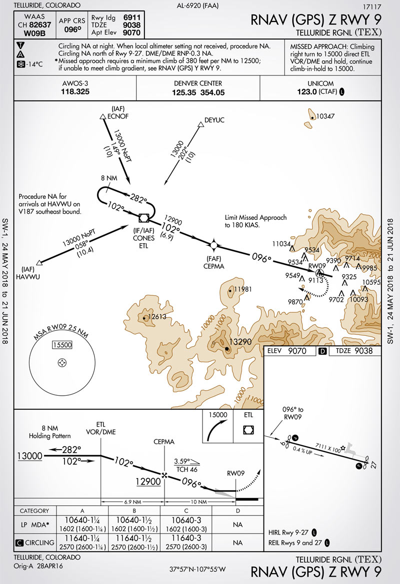 Telluride Airport: High In The Rocky Mountains With Steep