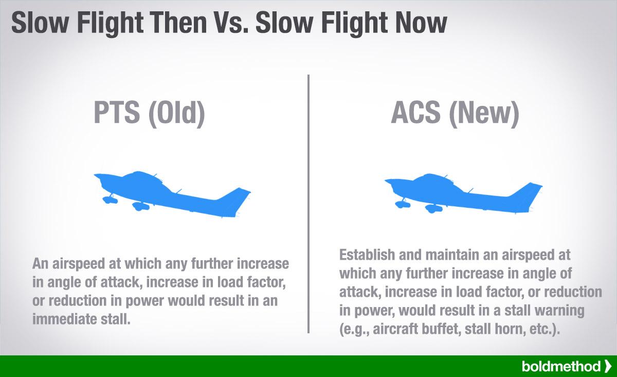 slow flight old vs new