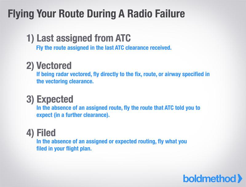 8 Acronyms Every Instrument Pilot Should Know Boldmethod