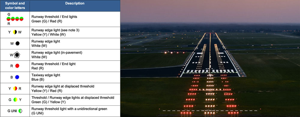 What You Need To Know About The Spacing And Color Of Runway Lights Boldmethod