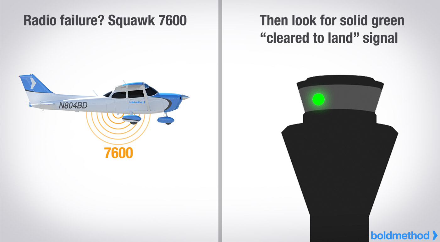 Your Plane's Electrical System Begins To Die At Night, Now