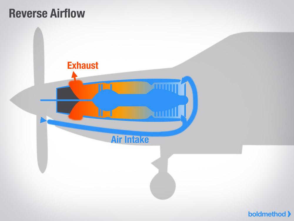 How A Turboprop Engine Works   Boldmethod   Turboprop Engine Diagram      Boldmethod